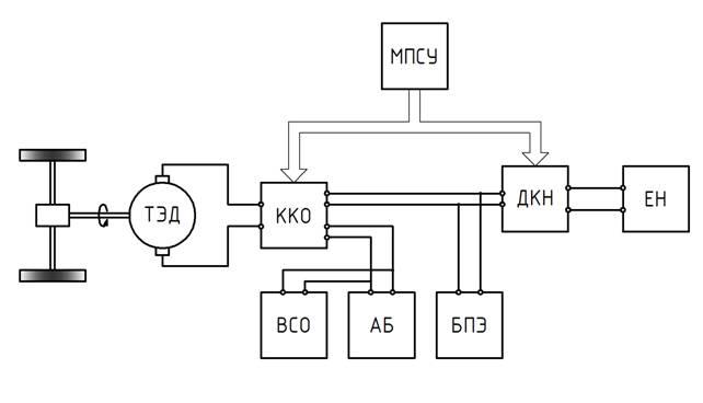 блок-схема бесконтактного