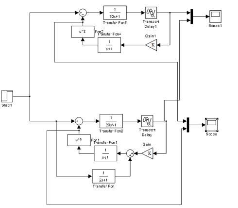 Структурные схемы системы